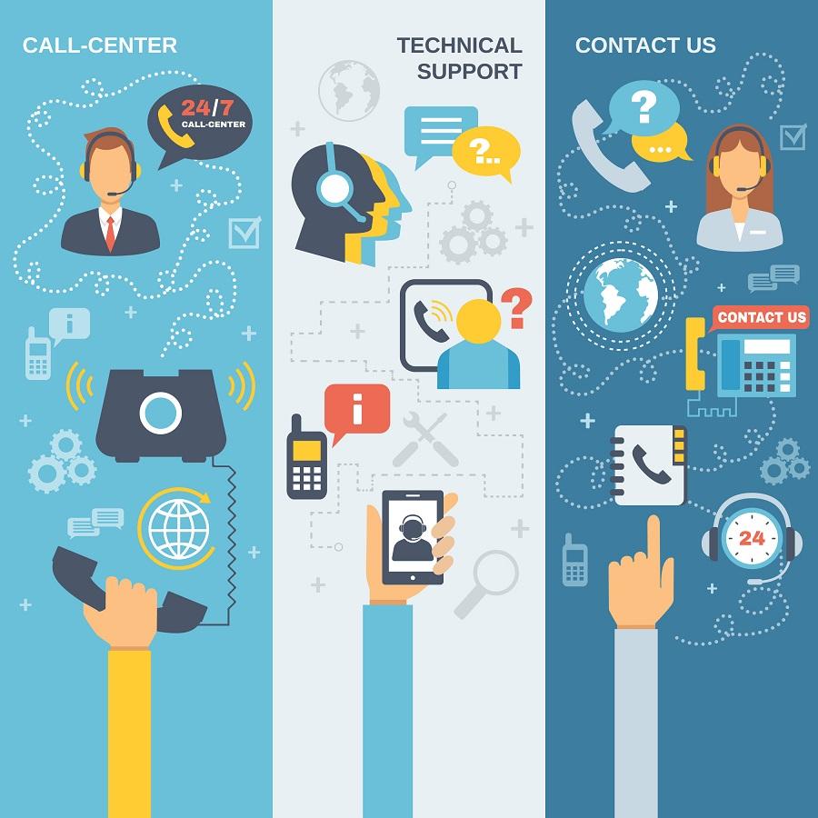 Elegir La Compañía De Servicios De Centro De Llamada Correcta Para Su Negocio